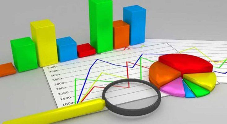 MAK Danışmanlık son verileri açıkladı… Sonuçlar çok vahim!!!