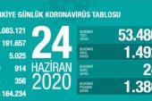Koronavirüs Yeni Vaka Sayısında Büyük Artış