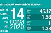 KORONAVİRÜS TEHLİKESİ HIZLA BÜYÜMEYE DEVAM EDİYOR!!!