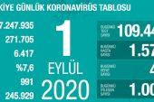 Koronavirüs Kontrölden  Çıktı!!!Ölüm ve Yeni Vaka Sayısı Hızla Artıyor!!!